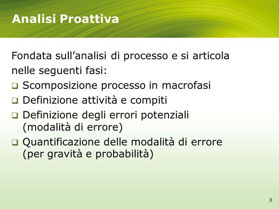 Analisi Proattiva Fondata sullanalisi di processo e si articola nelle seguenti fasi: Scomposizione processo in macrofasi Definizione attività e compiti Definizione degli errori potenziali (modalità di errore) Quantificazione delle modalità di errore (per gravità e probabilità) 8