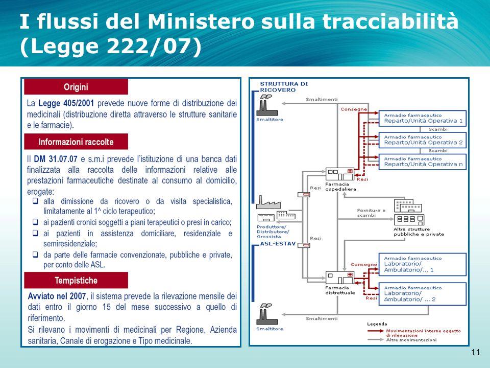 I flussi del Ministero sulla tracciabilità (Legge 222/07) 11