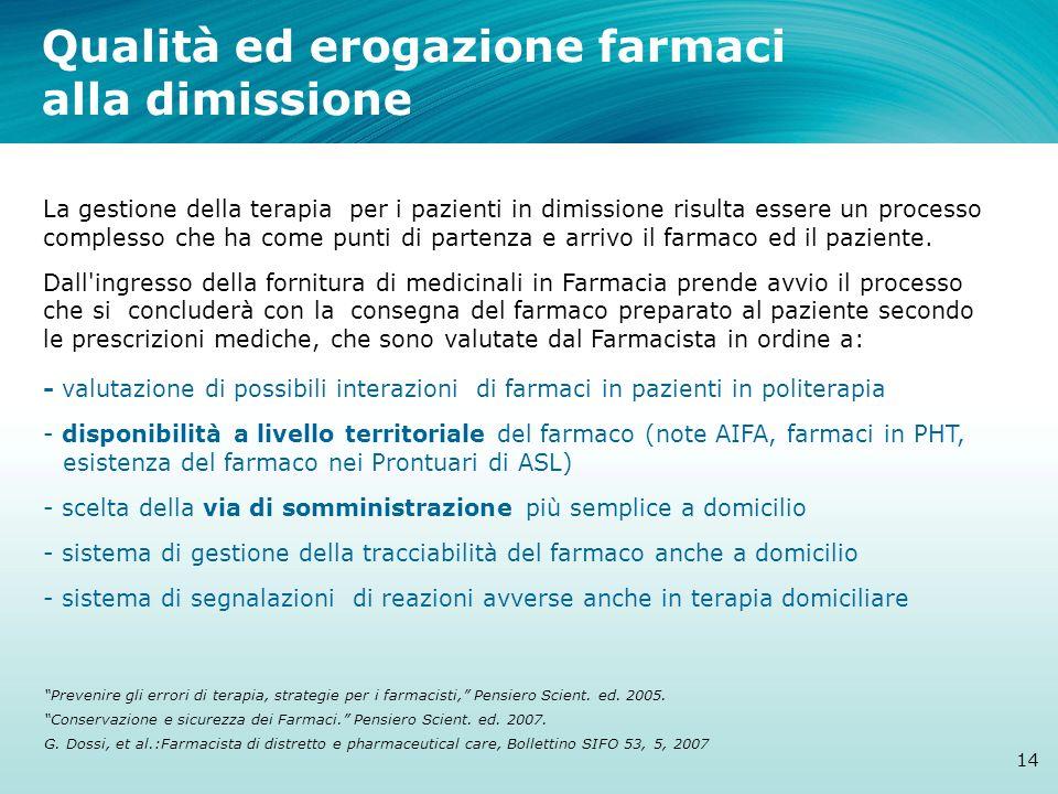 Qualità ed erogazione farmaci alla dimissione 14 La gestione della terapia per i pazienti in dimissione risulta essere un processo complesso che ha co