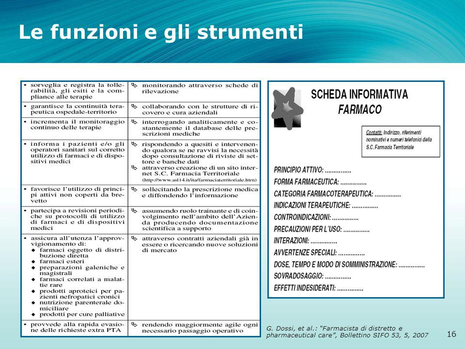Le funzioni e gli strumenti 16 G. Dossi, et al.: Farmacista di distretto e pharmaceutical care, Bollettino SIFO 53, 5, 2007
