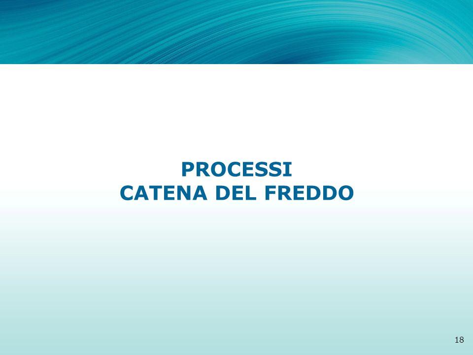 PROCESSI CATENA DEL FREDDO 18