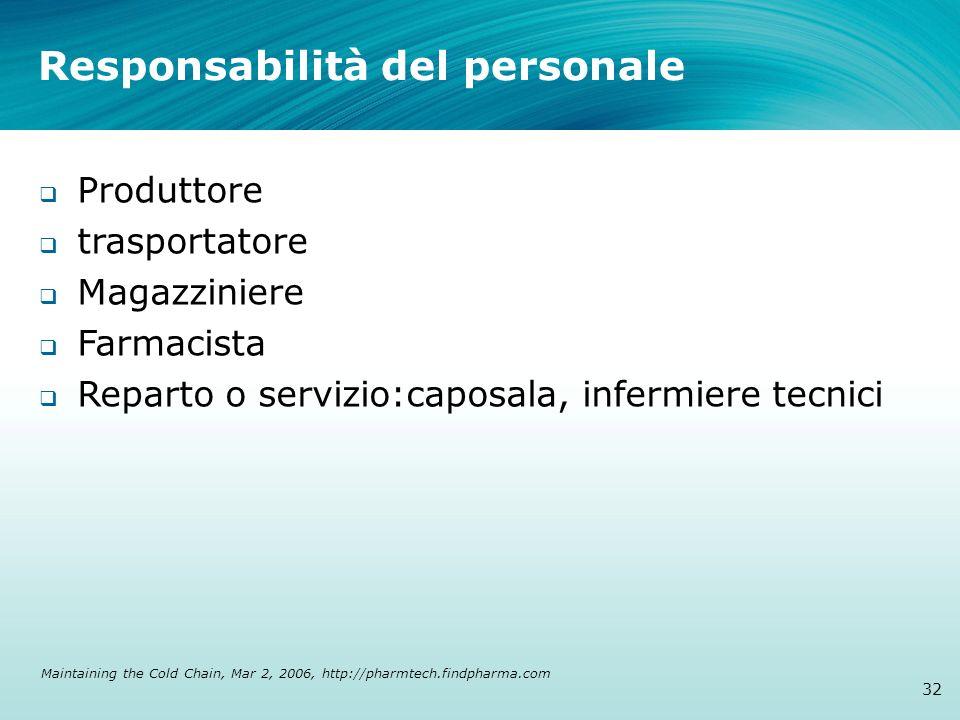 Responsabilità del personale 32 Produttore trasportatore Magazziniere Farmacista Reparto o servizio:caposala, infermiere tecnici Maintaining the Cold