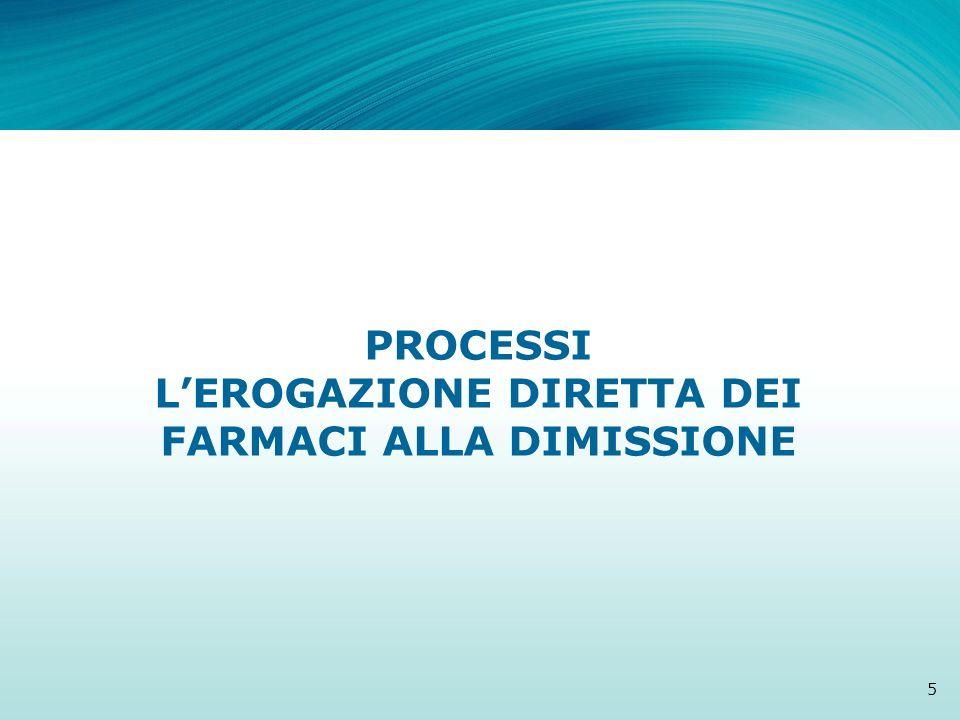 PROCESSI LEROGAZIONE DIRETTA DEI FARMACI ALLA DIMISSIONE 5