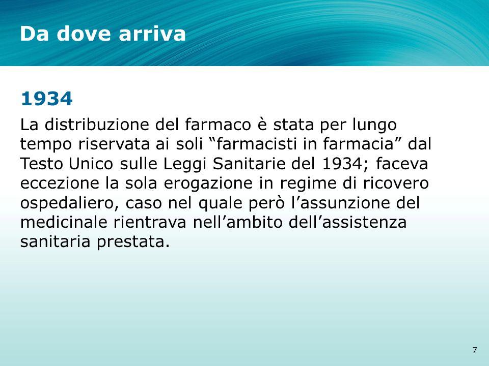 Distribuzione diretta dei Farmaci la normativa di riferimento 8 D.