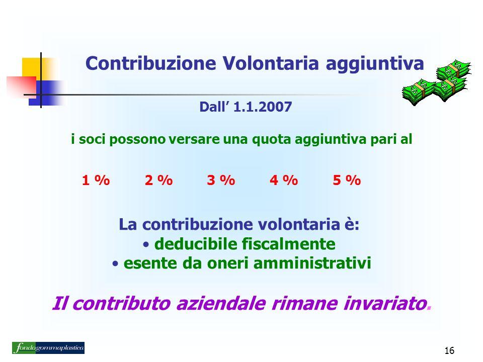 16 Dall 1.1.2007 i soci possono versare una quota aggiuntiva pari al La contribuzione volontaria è: deducibile fiscalmente esente da oneri amministrativi Il contributo aziendale rimane invariato.