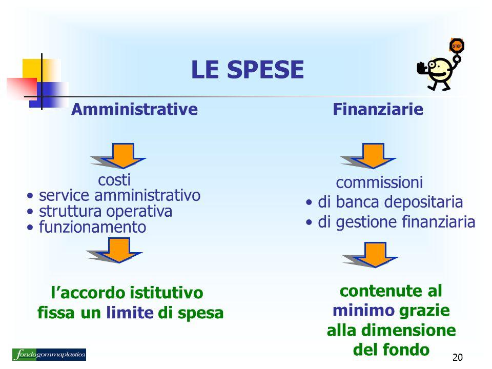 20 LE SPESE Amministrative Finanziarie laccordo istitutivo fissa un limite di spesa costi service amministrativo struttura operativa funzionamento commissioni di banca depositaria di gestione finanziaria contenute al minimo grazie alla dimensione del fondo