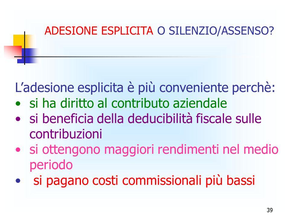 39 ADESIONE ESPLICITA O SILENZIO/ASSENSO.