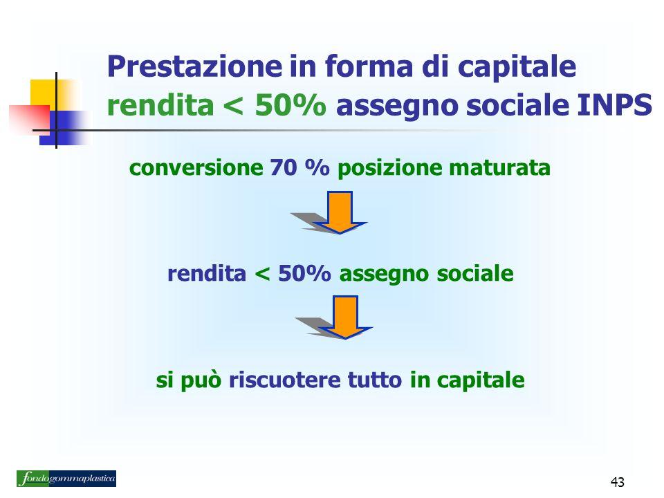 43 Prestazione in forma di capitale rendita < 50% assegno sociale INPS conversione 70 % posizione maturata rendita < 50% assegno sociale si può riscuotere tutto in capitale
