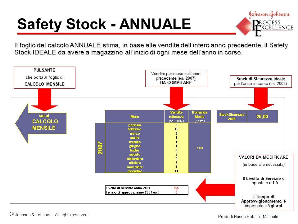 © Johnson & Johnson. All rights reserved. Prodotti Basso Rotanti - Manuale Safety Stock - ANNUALE Il foglio del calcolo ANNUALE stima, in base alle ve
