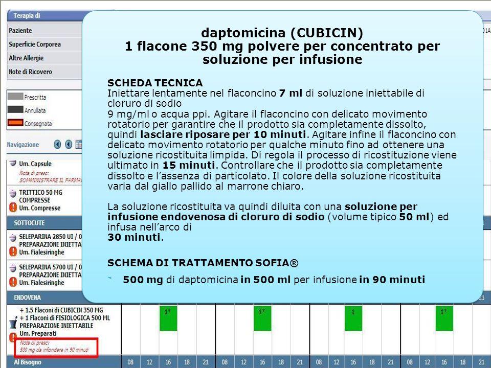 daptomicina (CUBICIN) 1 flacone 350 mg polvere per concentrato per soluzione per infusione SCHEDA TECNICA Iniettare lentamente nel flaconcino 7 ml di