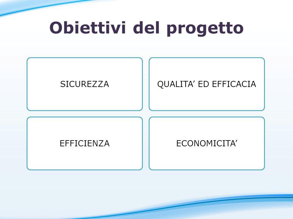 Obiettivi del progetto SICUREZZAQUALITA ED EFFICACIA EFFICIENZAECONOMICITA