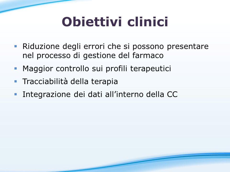 Obiettivi clinici Riduzione degli errori che si possono presentare nel processo di gestione del farmaco Maggior controllo sui profili terapeutici Trac