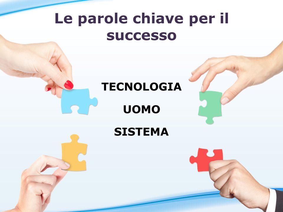 Le parole chiave per il successo TECNOLOGIA UOMO SISTEMA