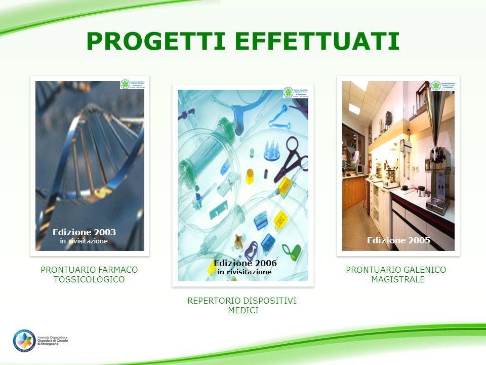 PROGETTI EFFETTUATI PRONTUARIO GALENICO MAGISTRALE Edizione 2005 PRONTUARIO FARMACO TOSSICOLOGICO Edizione 2003 in rivisitazione REPERTORIO DISPOSITIV