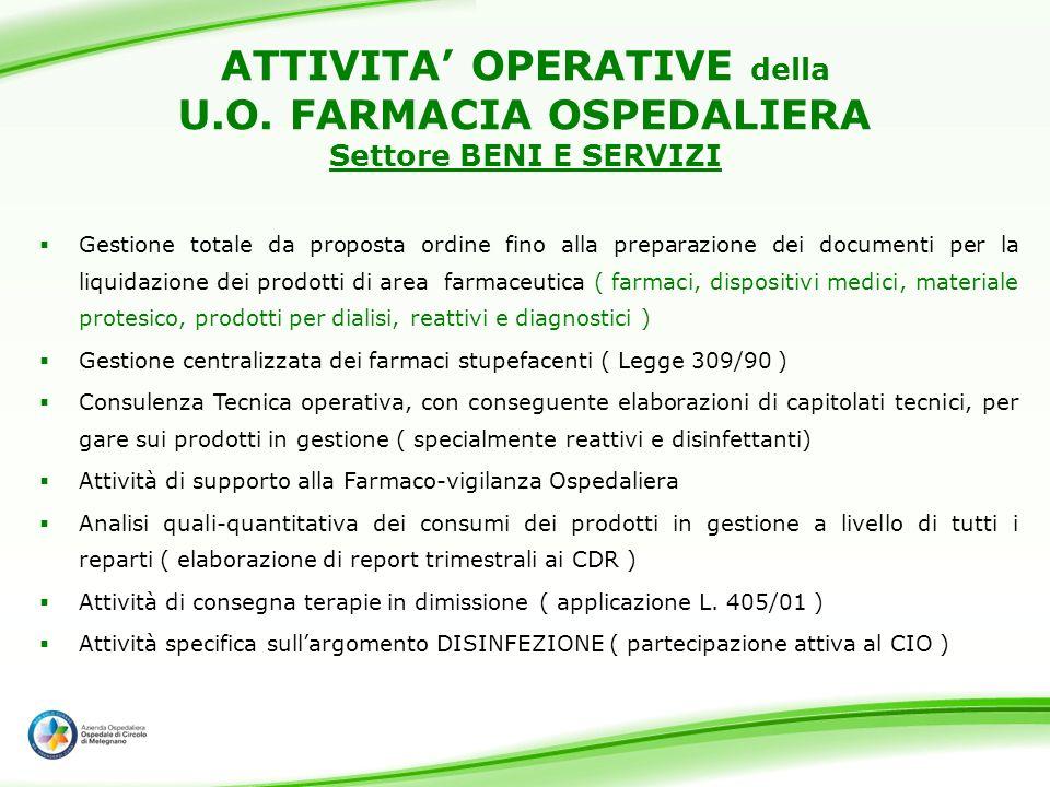 ATTIVITA OPERATIVE della U.O. FARMACIA OSPEDALIERA Settore BENI E SERVIZI Gestione totale da proposta ordine fino alla preparazione dei documenti per