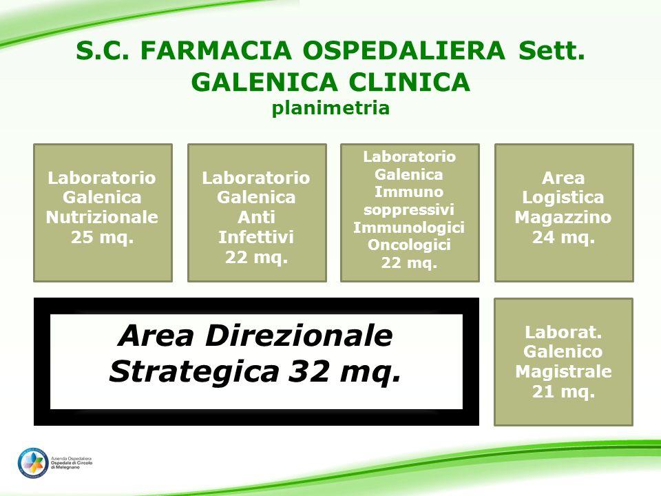S.C. FARMACIA OSPEDALIERA Sett. GALENICA CLINICA planimetria Laboratorio Galenica Nutrizionale 25 mq. Area Direzionale Strategica 32 mq. Laboratorio G