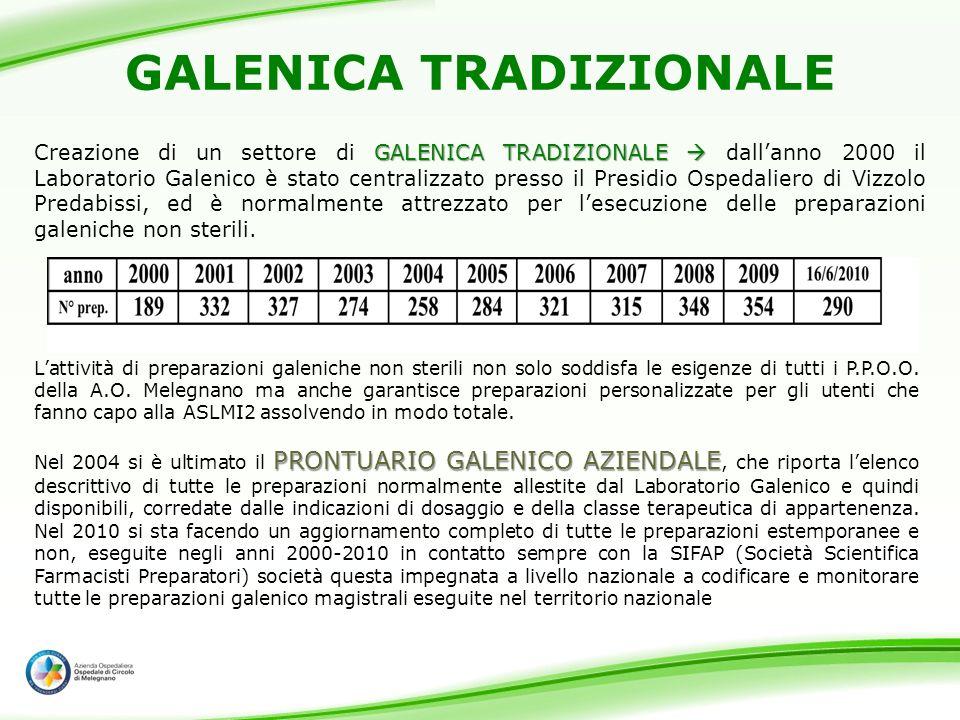 GALENICA TRADIZIONALE GALENICA TRADIZIONALE Creazione di un settore di GALENICA TRADIZIONALE dallanno 2000 il Laboratorio Galenico è stato centralizza