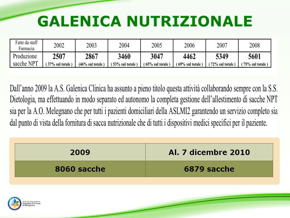 GALENICA NUTRIZIONALE 2009Al. 7 dicembre 2010 8060 sacche6879 sacche