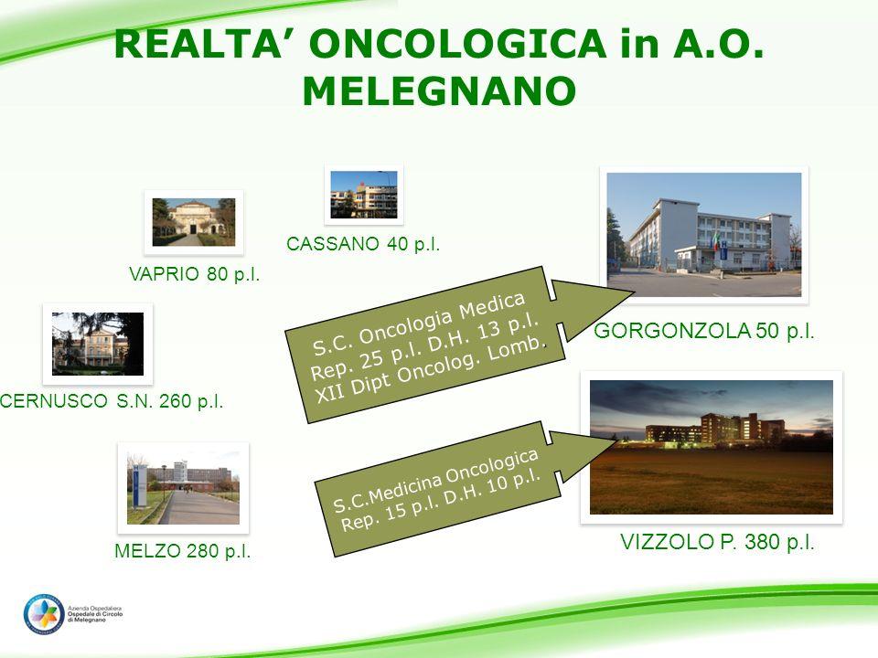 REALTA ONCOLOGICA in A.O. MELEGNANO VAPRIO 80 p.l. CERNUSCO S.N. 260 p.l. MELZO 280 p.l. CASSANO 40 p.l. VIZZOLO P. 380 p.l. S.C. Oncologia Medica Rep