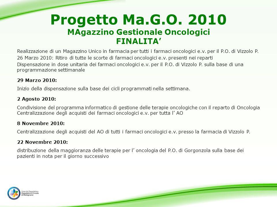 Realizzazione di un Magazzino Unico in farmacia per tutti i farmaci oncologici e.v. per il P.O. di Vizzolo P. 26 Marzo 2010: Ritiro di tutte le scorte