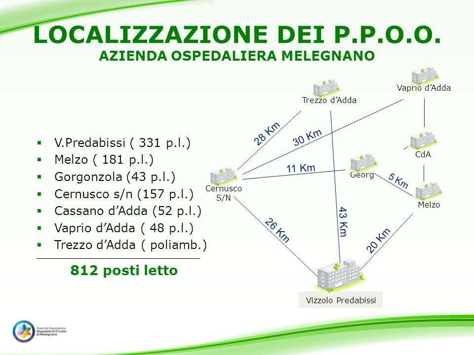LOCALIZZAZIONE DEI P.P.O.O. AZIENDA OSPEDALIERA MELEGNANO V.Predabissi ( 331 p.l.) Melzo ( 181 p.l.) Gorgonzola (43 p.l.) Cernusco s/n (157 p.l.) Cass