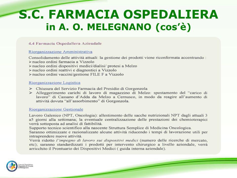 S.C. FARMACIA OSPEDALIERA in A. O. MELEGNANO (cosè)