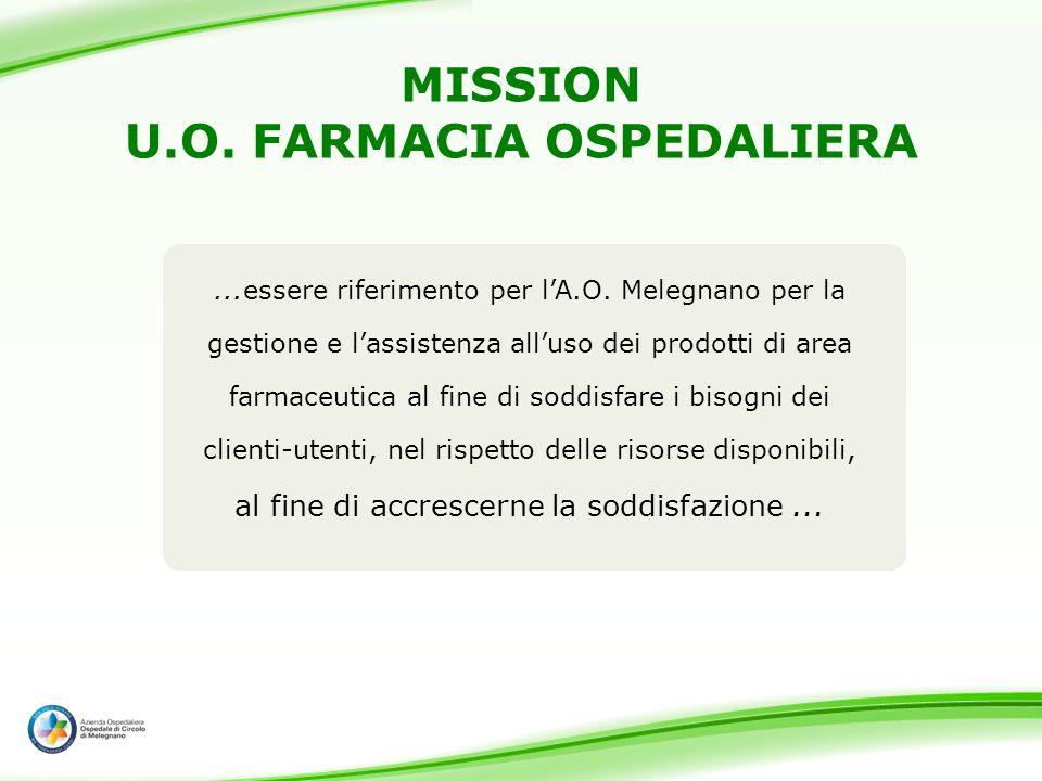 MISSION U.O. FARMACIA OSPEDALIERA...essere riferimento per lA.O. Melegnano per la gestione e lassistenza alluso dei prodotti di area farmaceutica al f