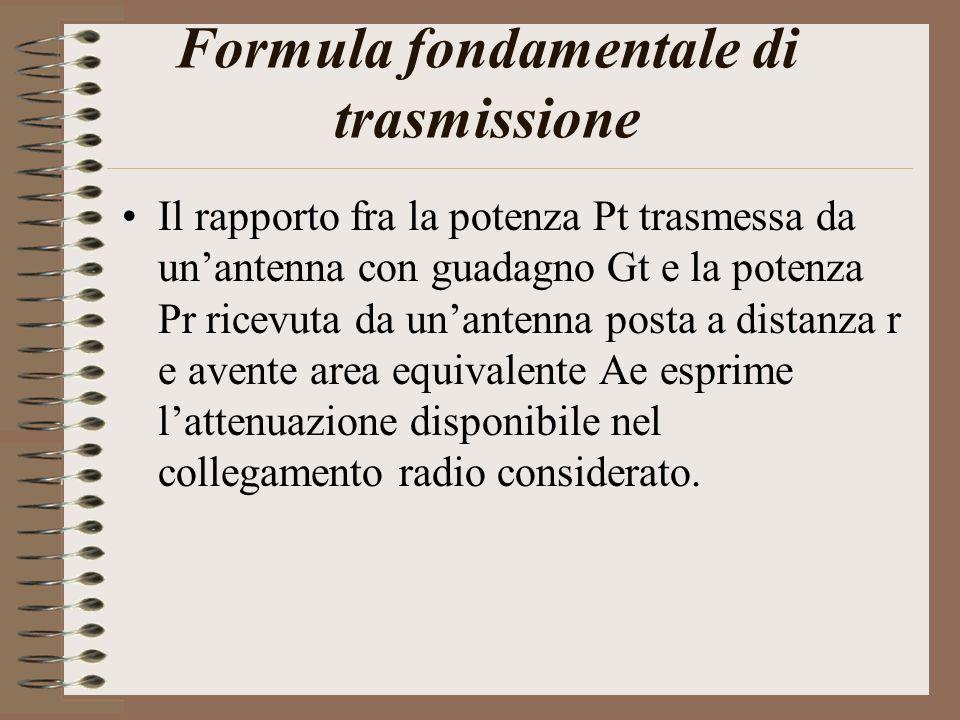 Formula fondamentale di trasmissione Il rapporto fra la potenza Pt trasmessa da unantenna con guadagno Gt e la potenza Pr ricevuta da unantenna posta