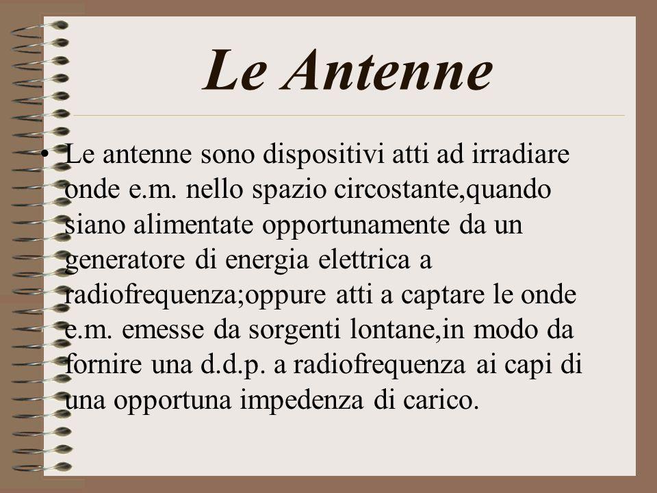 Le antenne sono dispositivi atti ad irradiare onde e.m. nello spazio circostante,quando siano alimentate opportunamente da un generatore di energia el