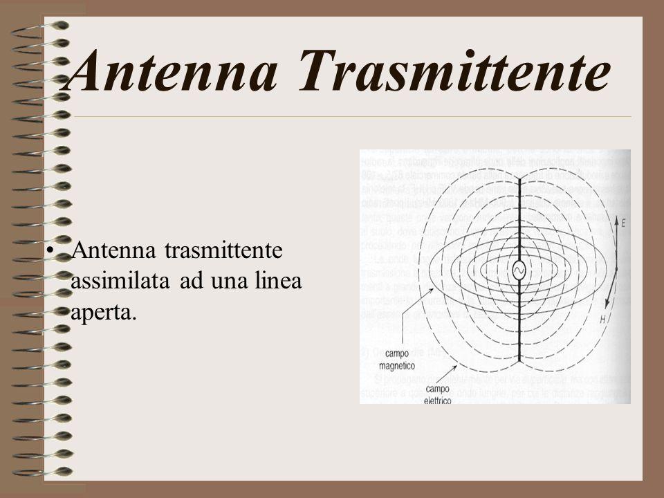 Antenna Trasmittente Antenna trasmittente assimilata ad una linea aperta.