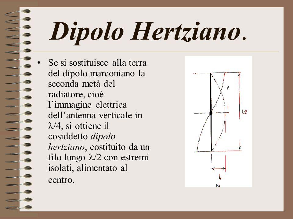 Dipolo Hertziano. Se si sostituisce alla terra del dipolo marconiano la seconda metà del radiatore, cioè limmagine elettrica dellantenna verticale in