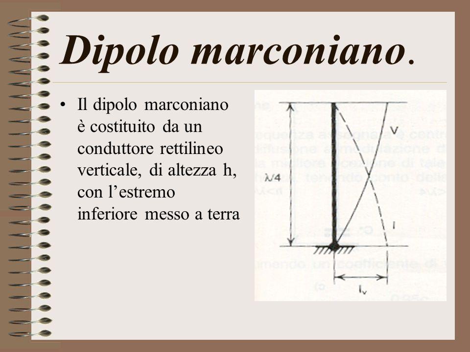 Dipolo marconiano. Il dipolo marconiano è costituito da un conduttore rettilineo verticale, di altezza h, con lestremo inferiore messo a terra