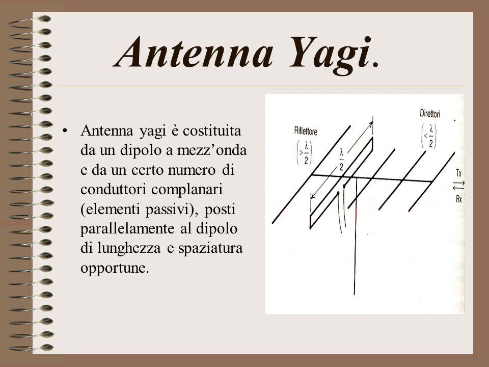 Antenna Yagi. Antenna yagi è costituita da un dipolo a mezzonda e da un certo numero di conduttori complanari (elementi passivi), posti parallelamente