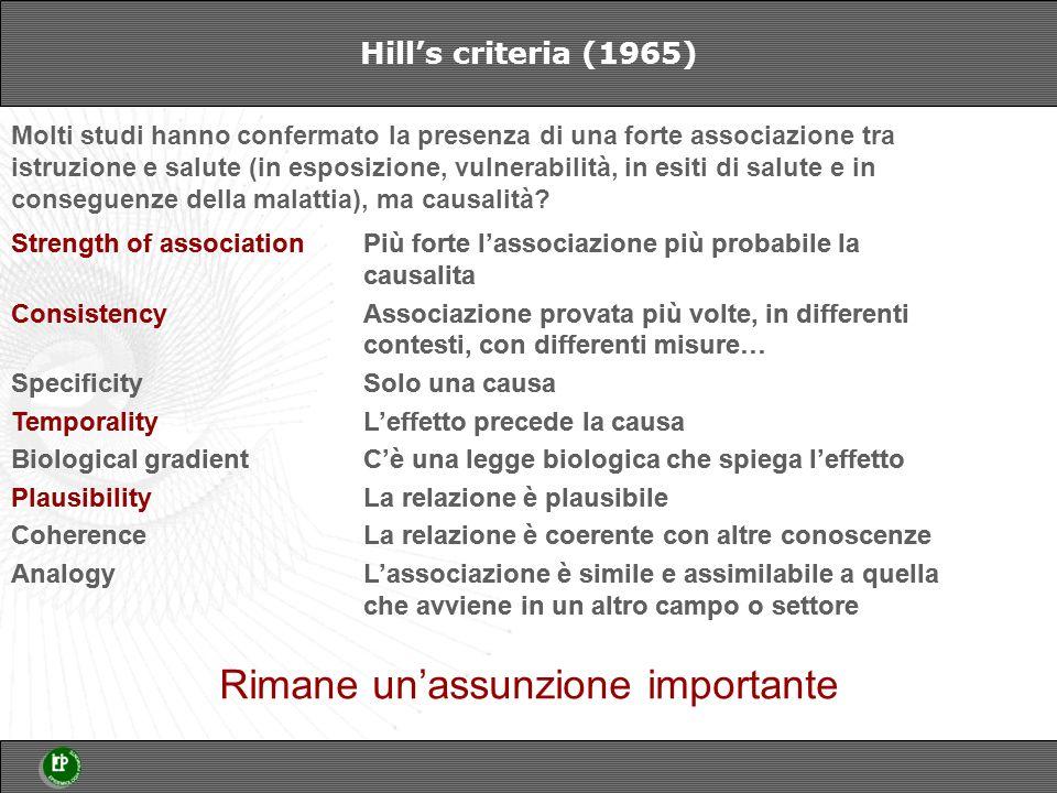 Hills criteria (1965) Molti studi hanno confermato la presenza di una forte associazione tra istruzione e salute (in esposizione, vulnerabilità, in esiti di salute e in conseguenze della malattia), ma causalità.