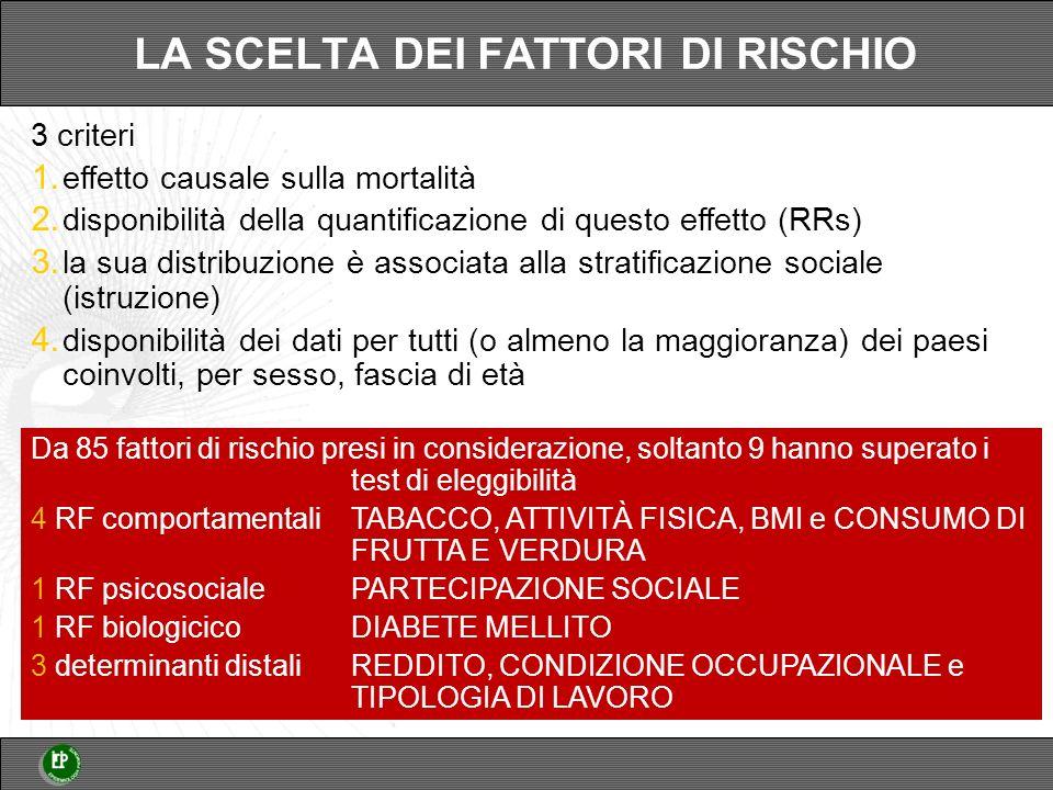 LA SCELTA DEI FATTORI DI RISCHIO 3 criteri 1.effetto causale sulla mortalità 2.
