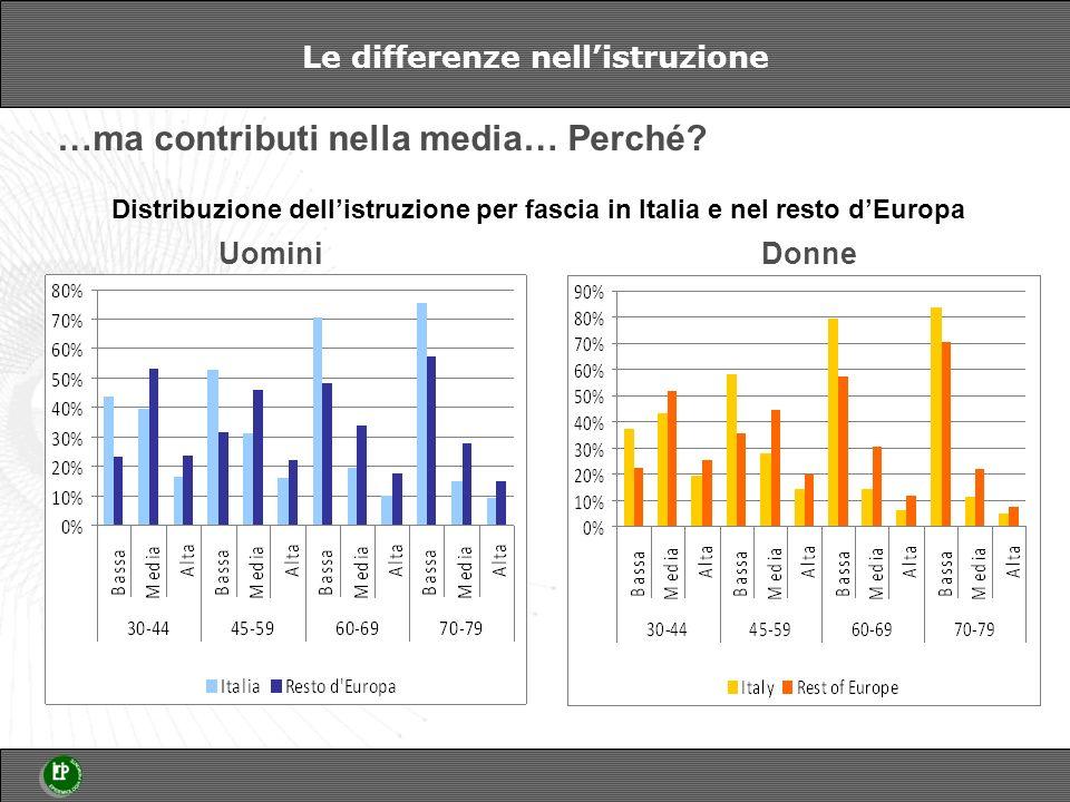 Le differenze nellistruzione …ma contributi nella media… Perché.