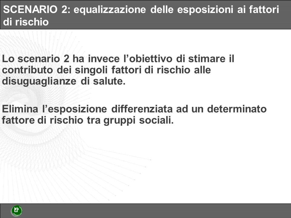 SCENARIO 2: equalizzazione delle esposizioni ai fattori di rischio Lo scenario 2 ha invece lobiettivo di stimare il contributo dei singoli fattori di rischio alle disuguaglianze di salute.