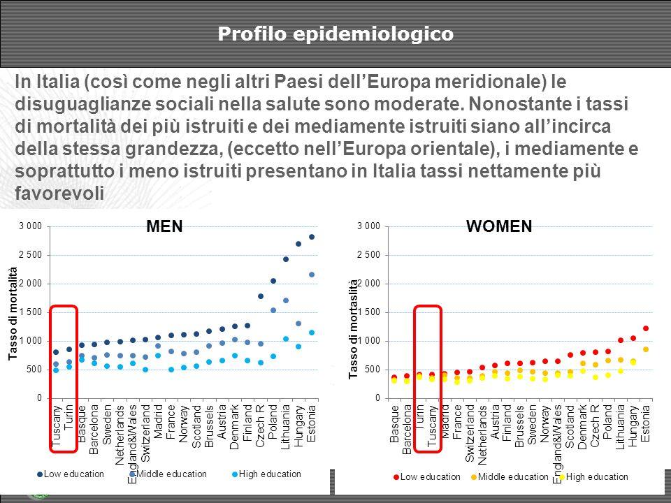 Profilo epidemiologico In Italia (così come negli altri Paesi dellEuropa meridionale) le disuguaglianze sociali nella salute sono moderate.