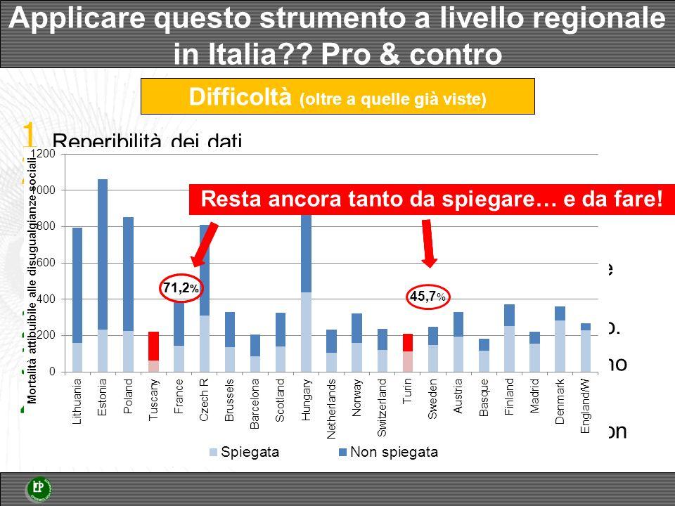 4 Prendere in considerazione modelli dinamici, che tengano in considerazione i tempi di latenza e i trend temporali Applicare questo strumento a livello regionale in Italia?.