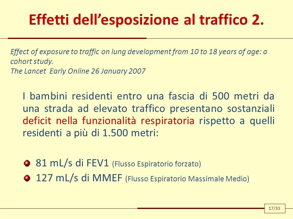 I bambini residenti entro una fascia di 500 metri da una strada ad elevato traffico presentano sostanziali deficit nella funzionalità respiratoria ris