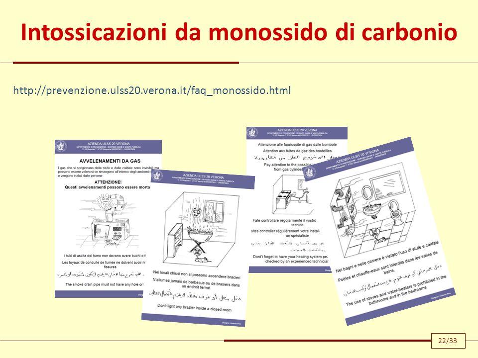 Intossicazioni da monossido di carbonio http://prevenzione.ulss20.verona.it/faq_monossido.html 22/33