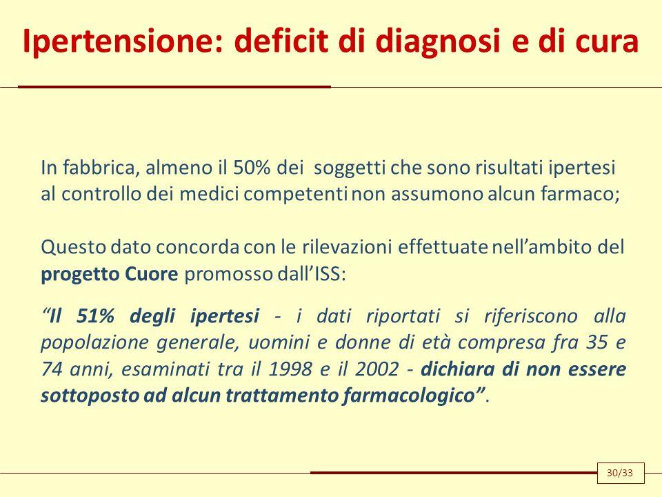Ipertensione: deficit di diagnosi e di cura In fabbrica, almeno il 50% dei soggetti che sono risultati ipertesi al controllo dei medici competenti non