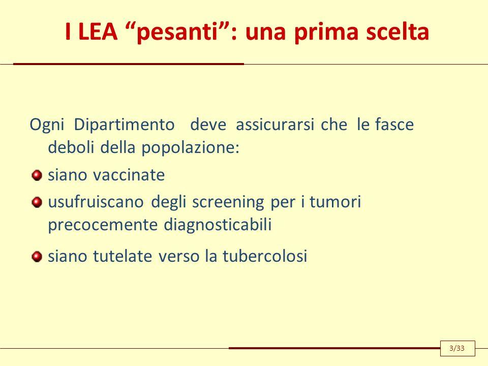 I LEA pesanti: una prima scelta Ogni Dipartimento deve assicurarsi che le fasce deboli della popolazione: siano vaccinate usufruiscano degli screening