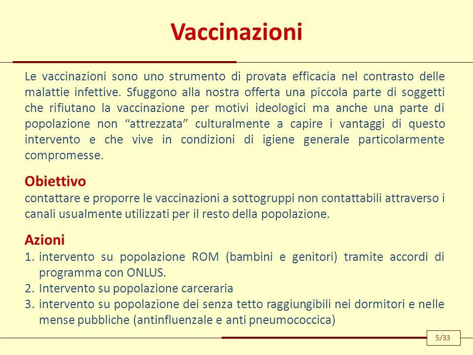 Vaccinazioni Le vaccinazioni sono uno strumento di provata efficacia nel contrasto delle malattie infettive. Sfuggono alla nostra offerta una piccola