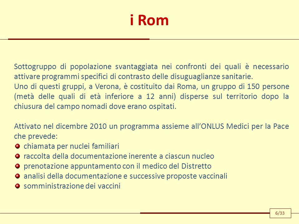 i Rom Sottogruppo di popolazione svantaggiata nei confronti dei quali è necessario attivare programmi specifici di contrasto delle disuguaglianze sani