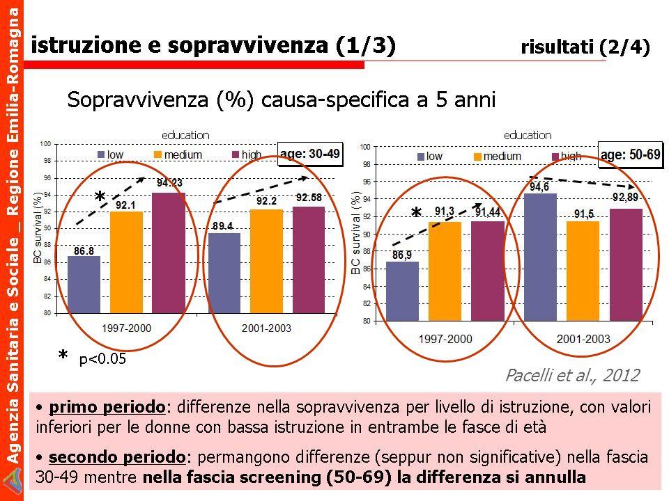 Pacelli et al., 2012