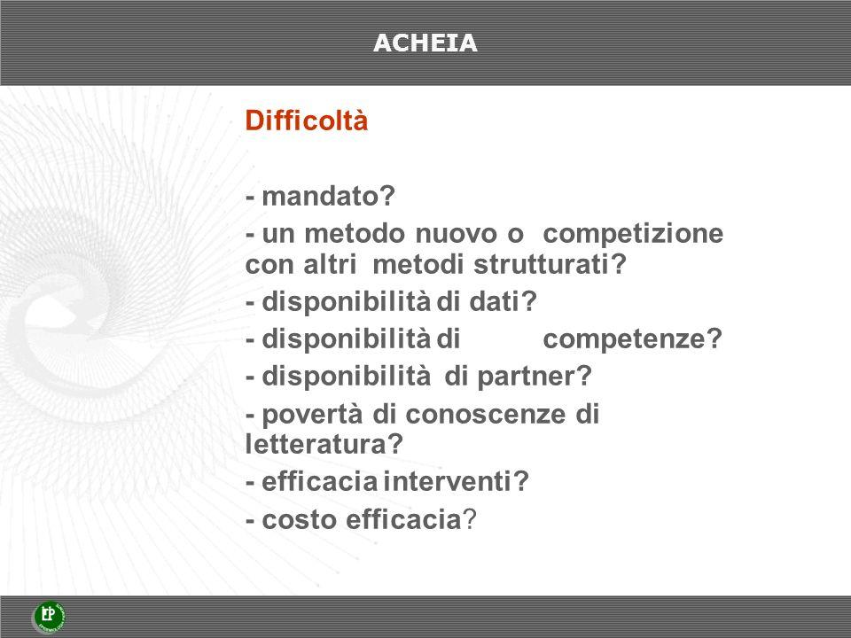 Difficoltà - mandato. - un metodo nuovo o competizione con altri metodi strutturati.