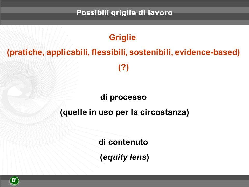 Possibili griglie di lavoro Griglie (pratiche, applicabili, flessibili, sostenibili, evidence-based) ( ) di processo (quelle in uso per la circostanza) di contenuto (equity lens)