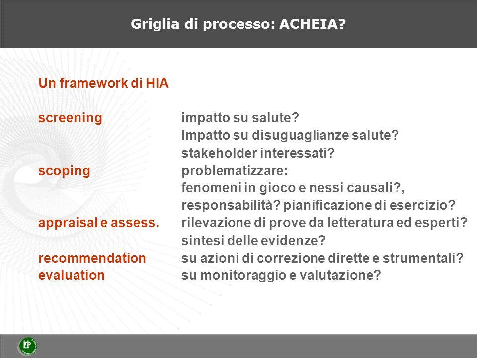 Griglia di processo: ACHEIA. Un framework di HIA screening impatto su salute.