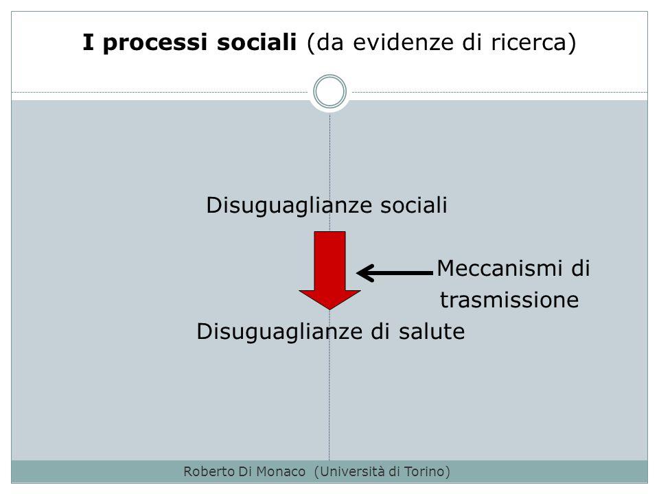 Disuguaglianze sociali Meccanismi di trasmissione Disuguaglianze di salute I processi sociali (da evidenze di ricerca)
